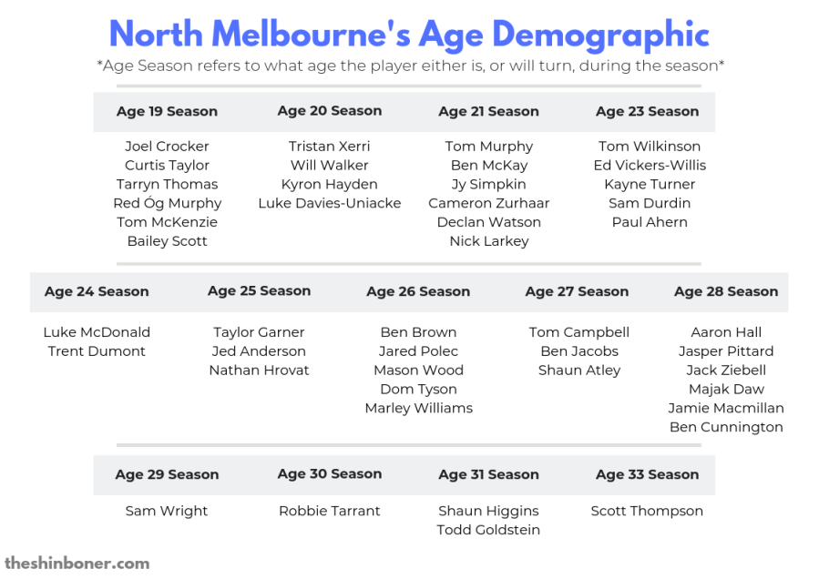 NMFC Age Demographic.png